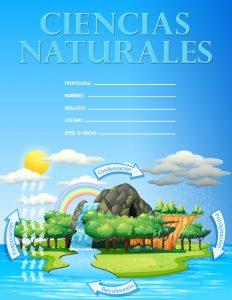 Caratulas de Ciencias Naturales sobre el ciclo del agua